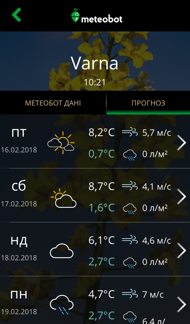 Meteobot App - МІСЦЕВИЙ ПРОГНОЗ ПОГОДИ