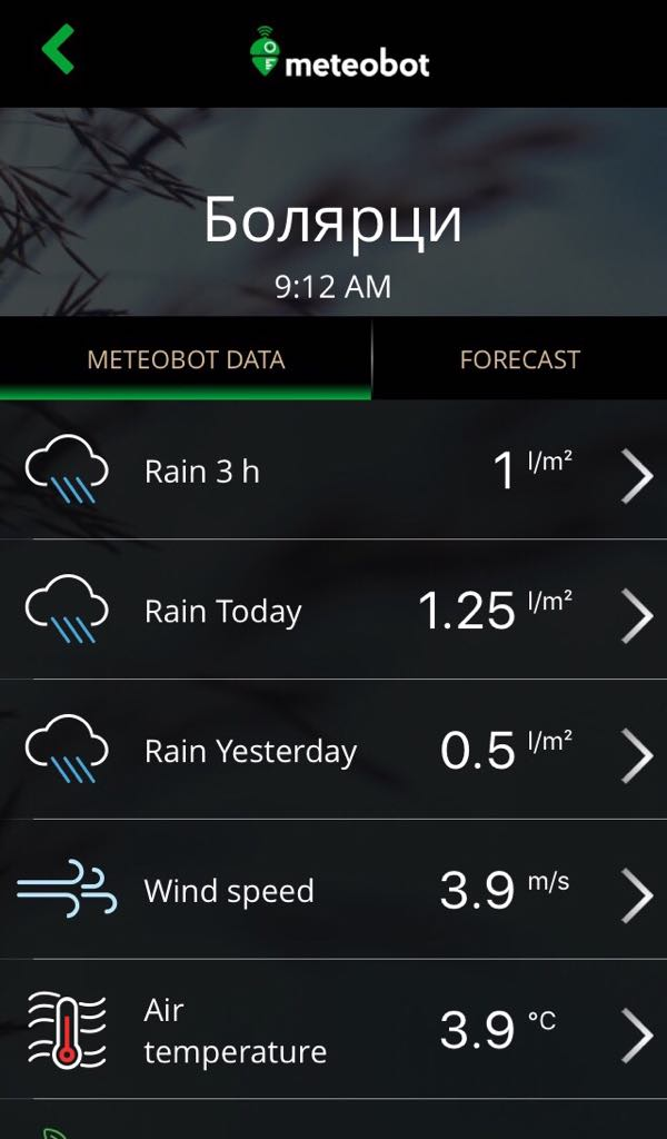 Meteobot App - current data