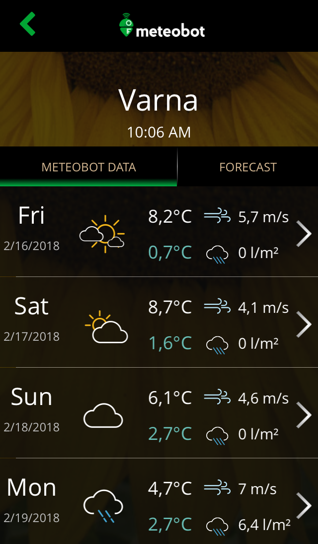 Meteobot App - local weather forecast